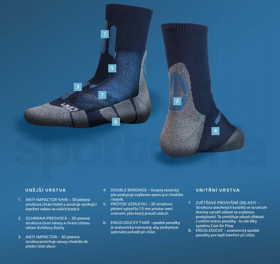 Pánské ponožky UYN TREKKING 2IN SOCKS - šedá