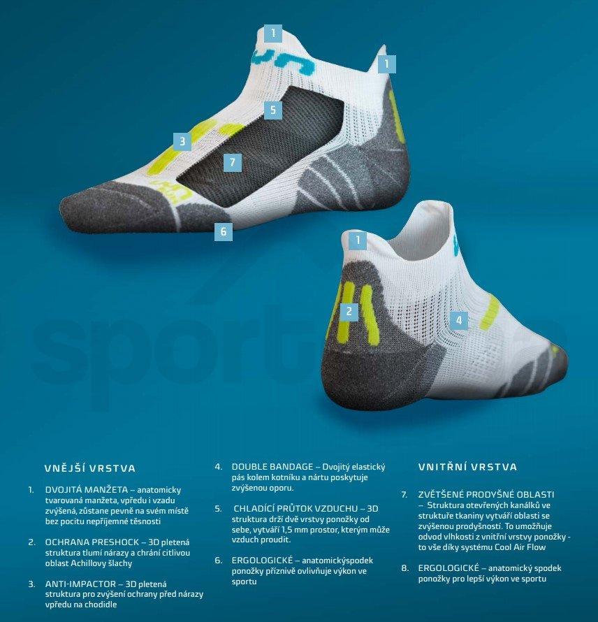 Pánské ponožky UYN RUN 2IN SOCKS - bílá/modrá